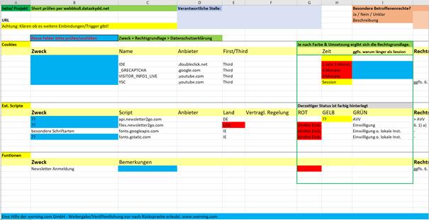 Excel Tabelle Verantwortliche Internetseite