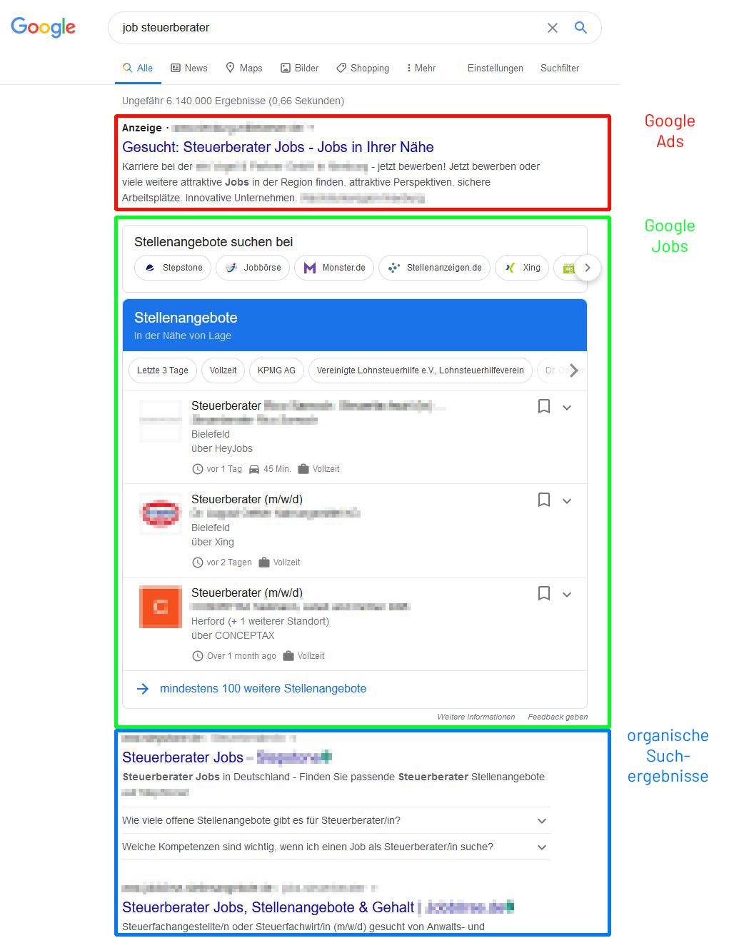 Stellenangebote Übersicht Google Suche